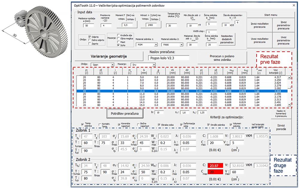 Večkriterijski model za optimiranje polimernih zobnikov