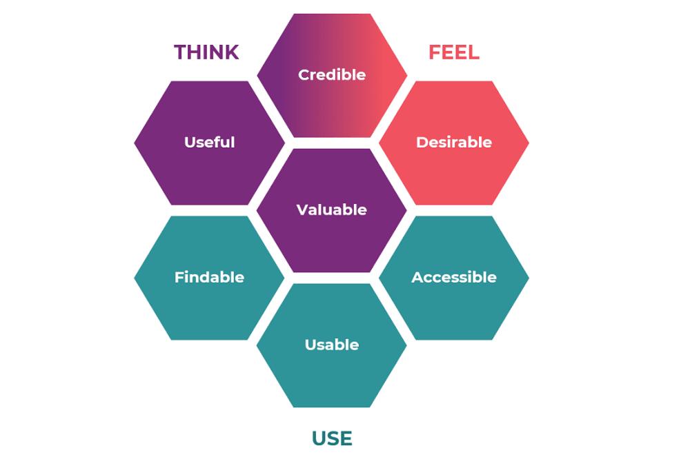 Industrijski uporabniški vmesniki v industriji 4.0 in pogled naprej