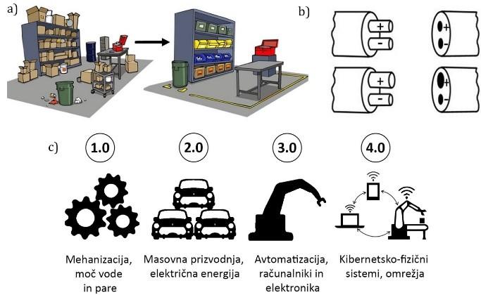 Vpliv avtomatizacije procesa namestitve lepilnega traku na učinkovitost proizvodnje