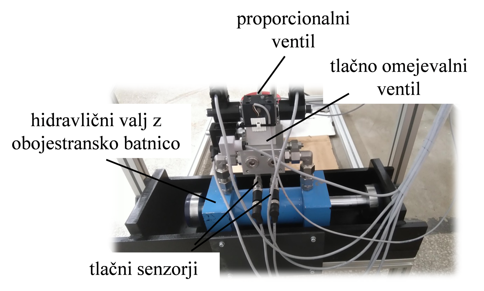 Tribološki testi s hidravličnimi črpalkami ob spremenljivi obremenitvi