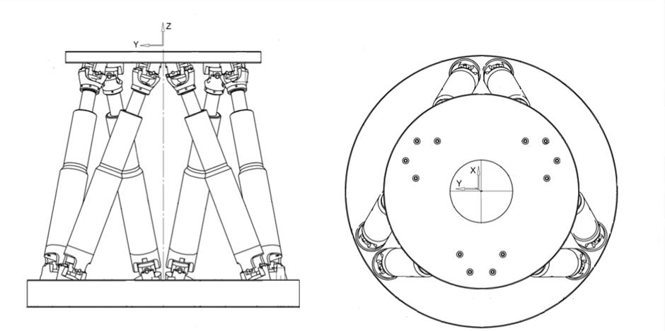Razvoj in raziskave prototipa Stewartove ploščadi